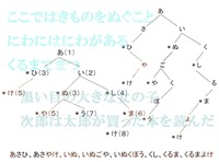 言語情報科学 Computational Linguistics