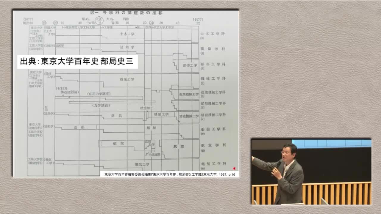 ヘンリー・ダイアーと日本の工学2