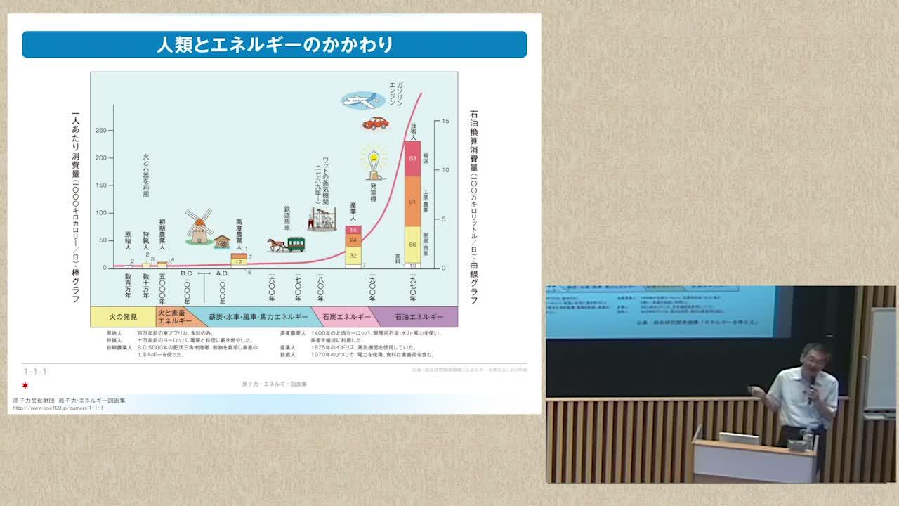 人工光合成-太陽エネルギーから化学エネルギー