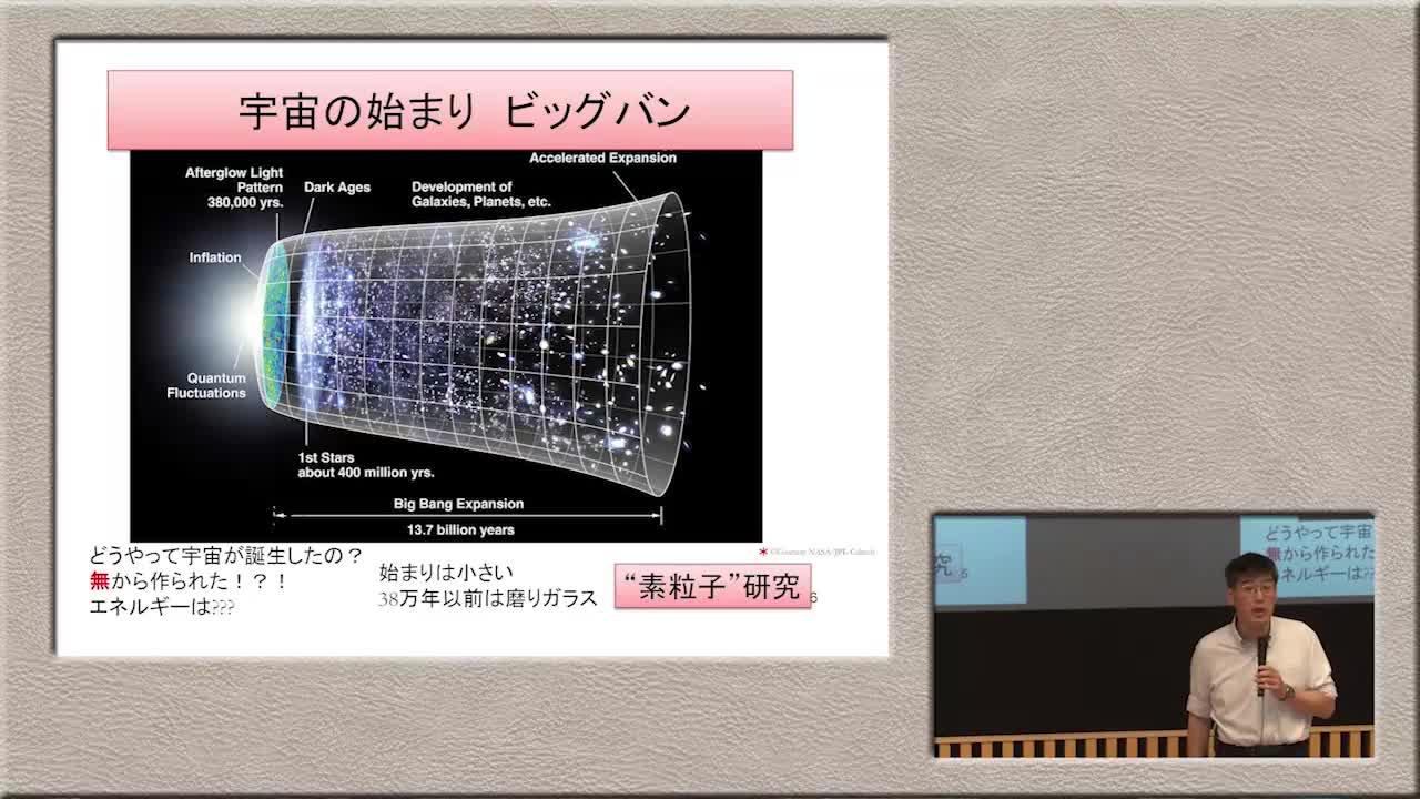 素粒子研究の最前線-新しい素粒子像