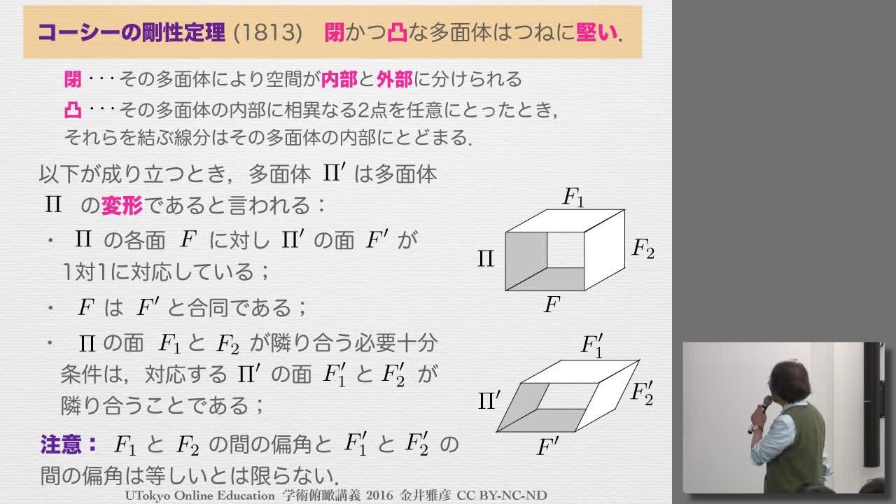 コーシーの剛性定理と変形する多面体