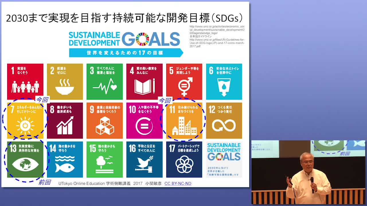 持続可能社会と工学:エネルギー、インフラと材料工学
