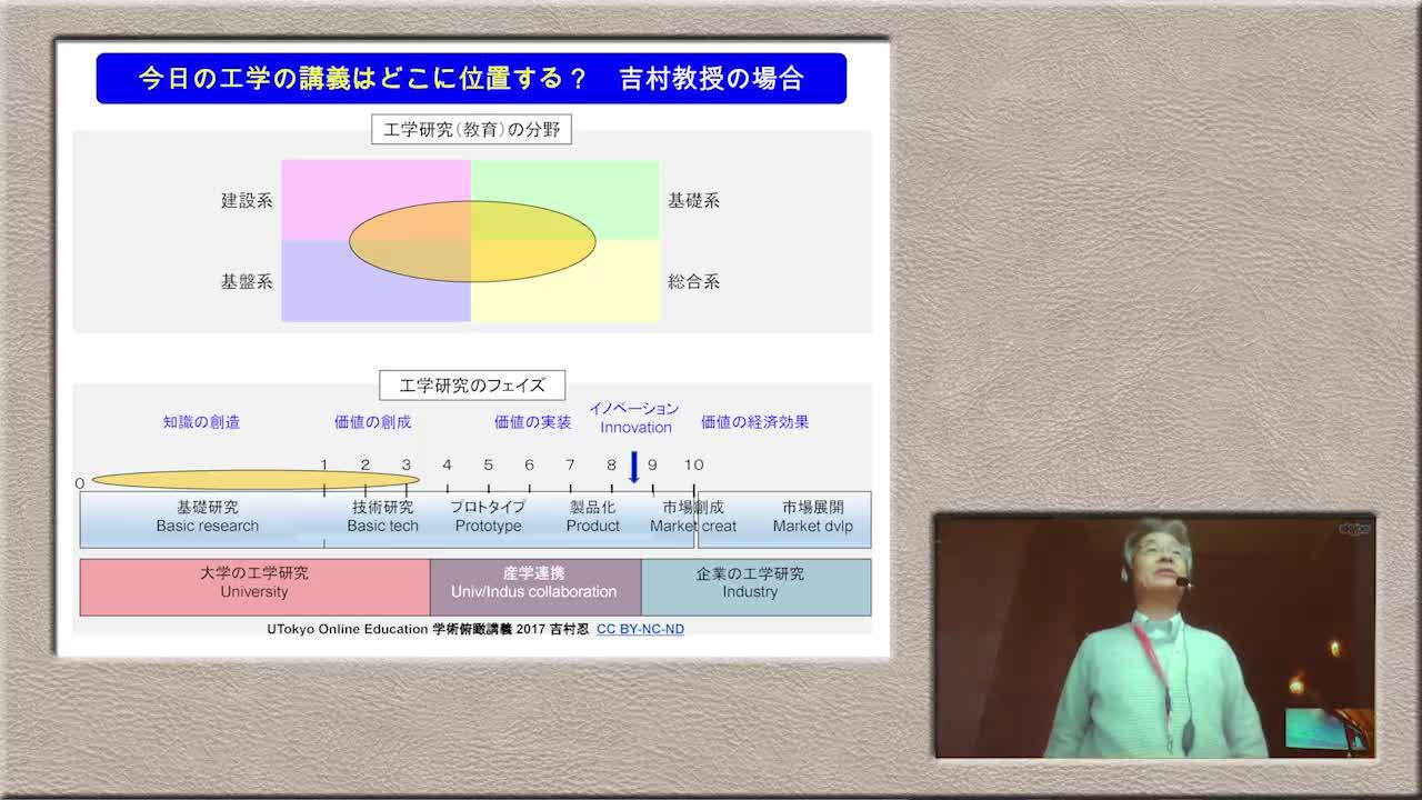 工学教育の体系:シリーズ東京大学工学教程