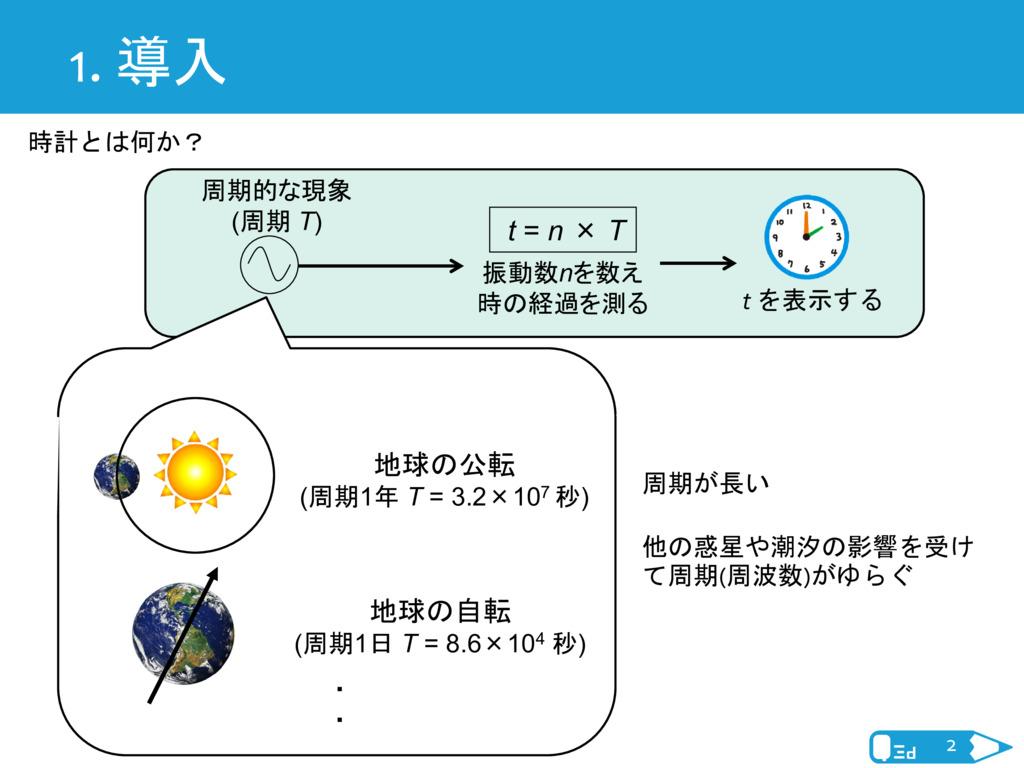 光原子時計