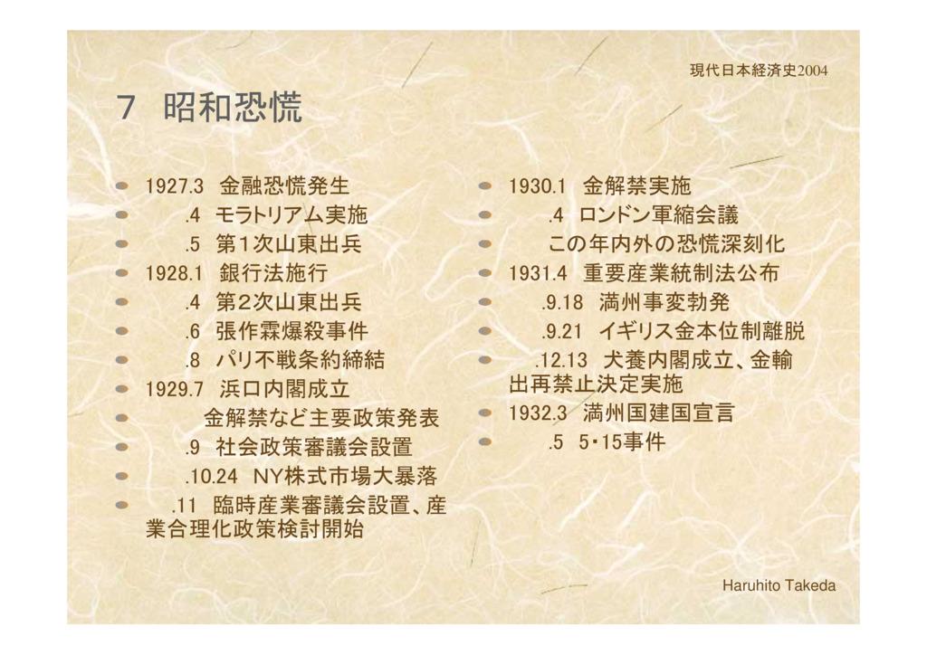 7 昭和恐慌