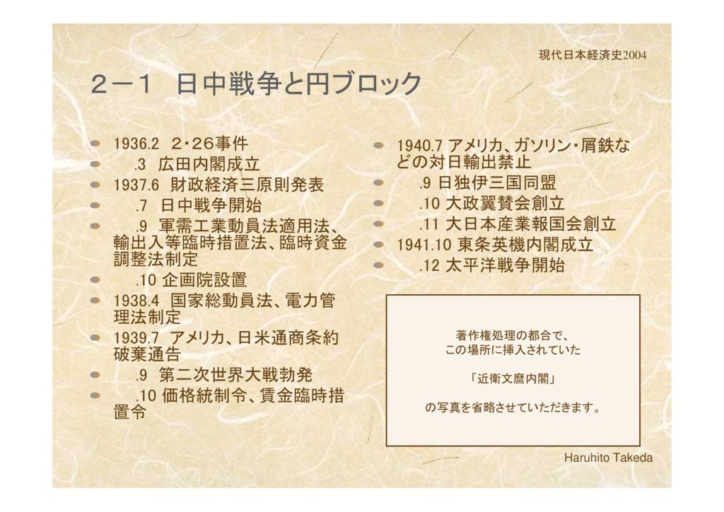 第2章 戦時経済下の日本経済  1 日中戦争と円ブロック