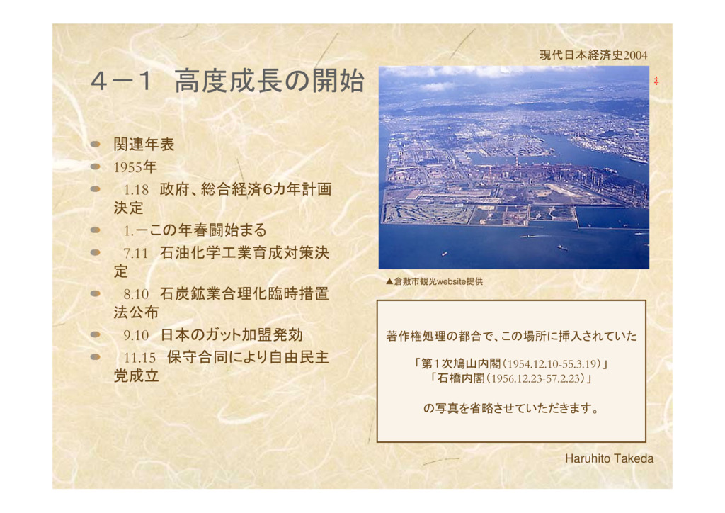 第4章 高度経済成長期の日本経済  1 高度成長の開始