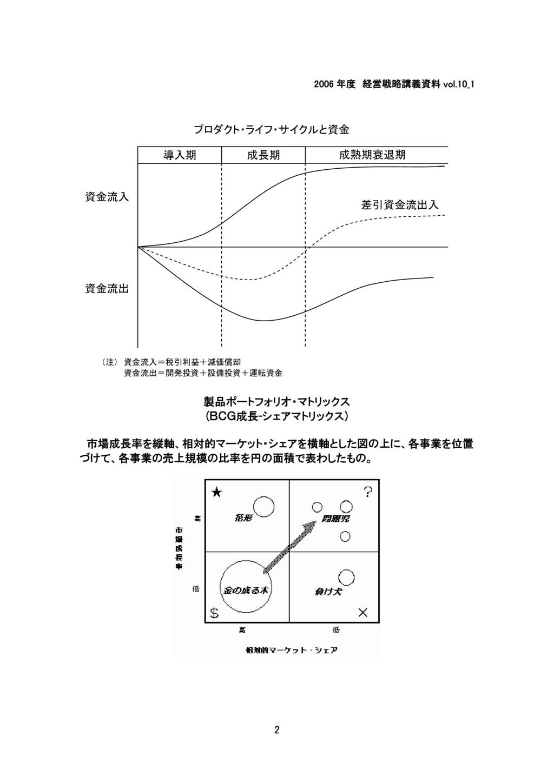 多角化戦略 (1)PPM  多角化戦略 (2)シナジー  多角化戦略 (3)タイプ