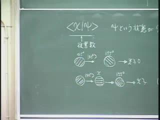 空間での粒子の波動を例に、連続状態系の扱い