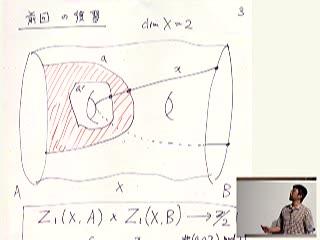 幾何学的精神とその変容 -トポロジーと多様体の概念を中心に-