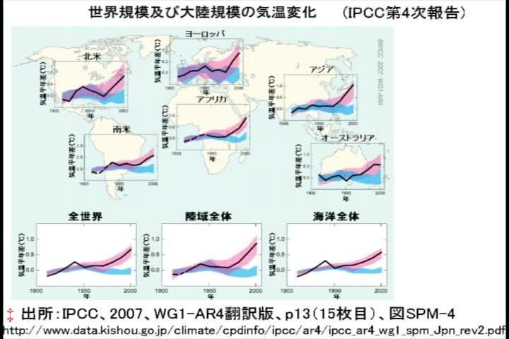 地球温暖化対策の長期技術シナリオ