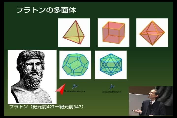 多面体の形と曲面の上の軌道の形