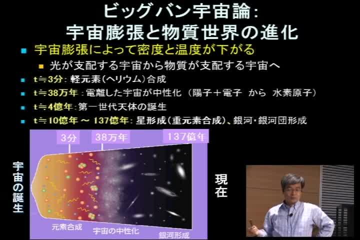 宇宙の組成と物質の起源、太陽系外惑星の世界