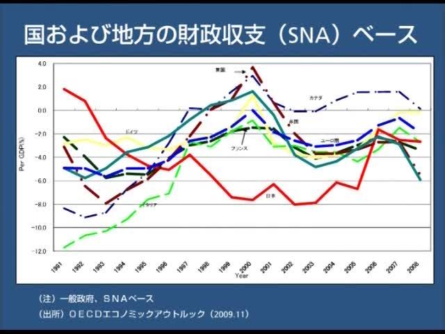 日本経済を鳥瞰する(2)