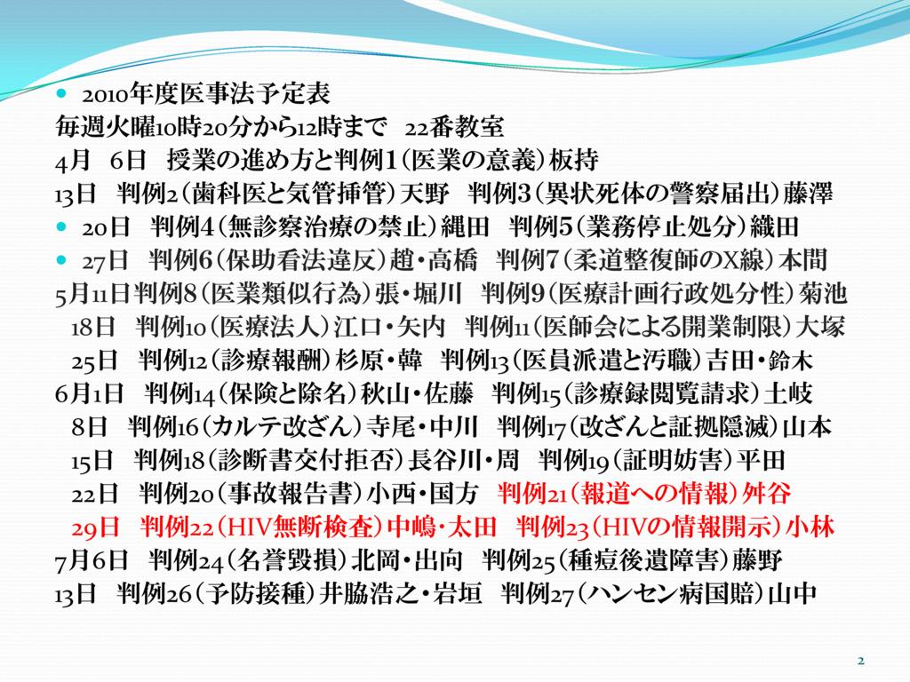 判例22(HIV無断検査) 判例23(HIV感染の情報開示)